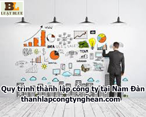 Quy trình thành lập công ty tại Nam Đàn